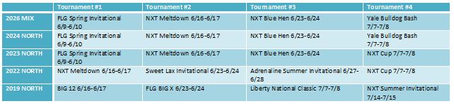 NORTH-Summer-2018-Schedule