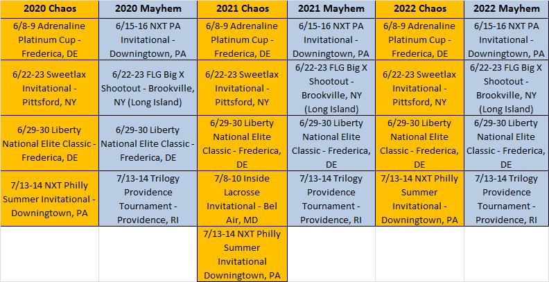 Summer 2019 HS Schedule Chart