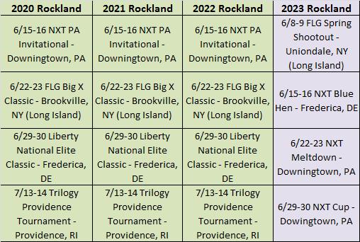 Summer 2019 Rockland Schedule