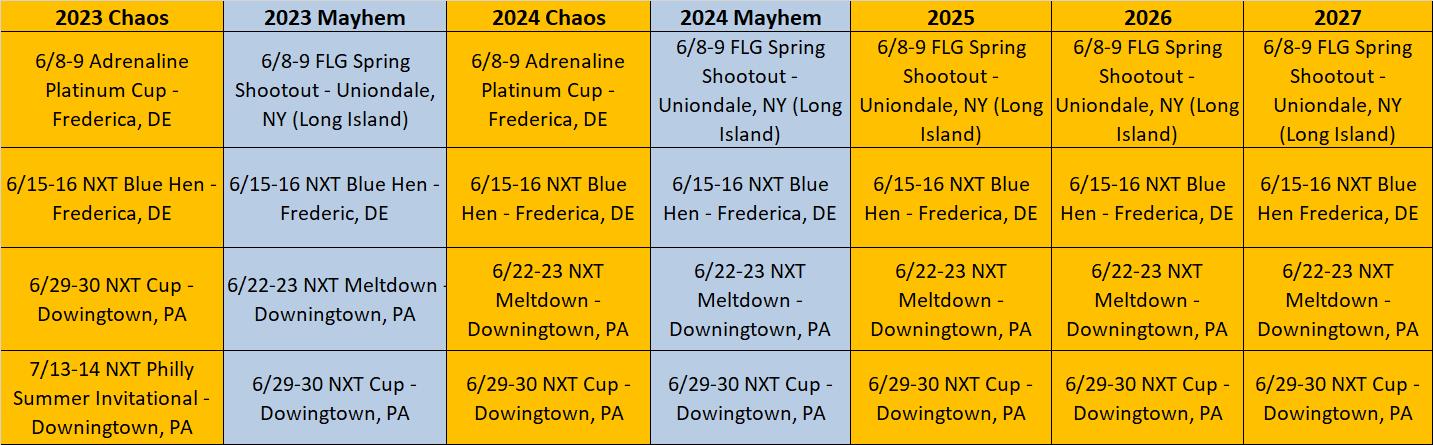 Summer 2019 Youth Tournament Schedule
