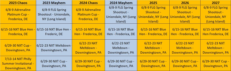Summer 2019 Youth Tournament Schedule