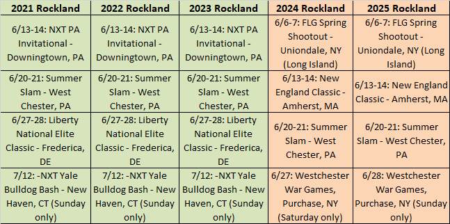 Riot Rockland Summer 2020 Tournaments UPDATED 11_22_19