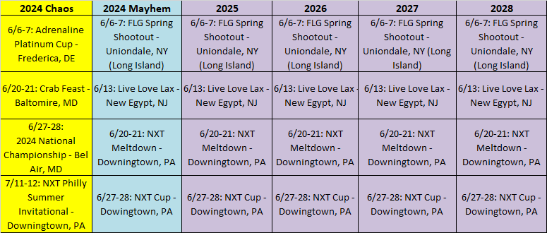 NJ Riot Summer 2020 Youth Tournaments UPDATED 12_12_19