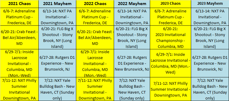 1_7_20 UPDATED Summer NJ Riot HS tourney chart