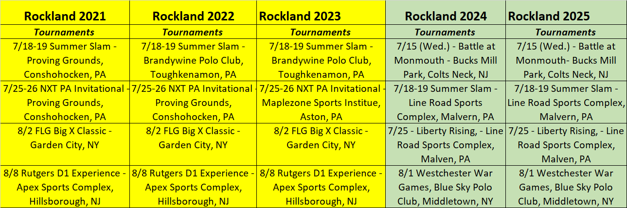 July 15_2020 UPDATED Rockland Schedule