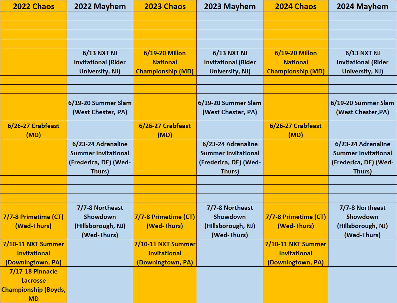 Summer 2021 NJ Riot HS UPDATED Tournament Schedule 01_07_21